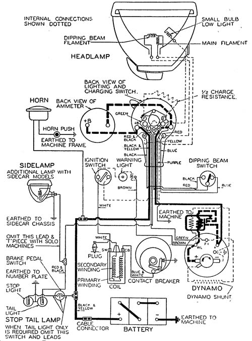 Electrics wiring diagrams the velocette owners club ksskts mk ii and later mov mac and mss asfbconference2016 Choice Image