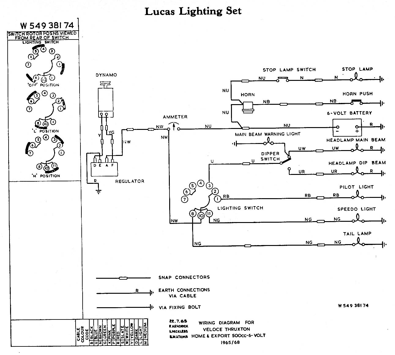 Velocette Owners Club Technical Information Wiring Diagrams Set 3 Light Wire Schematic Lucas Lighting Switch With Dynamo Avc