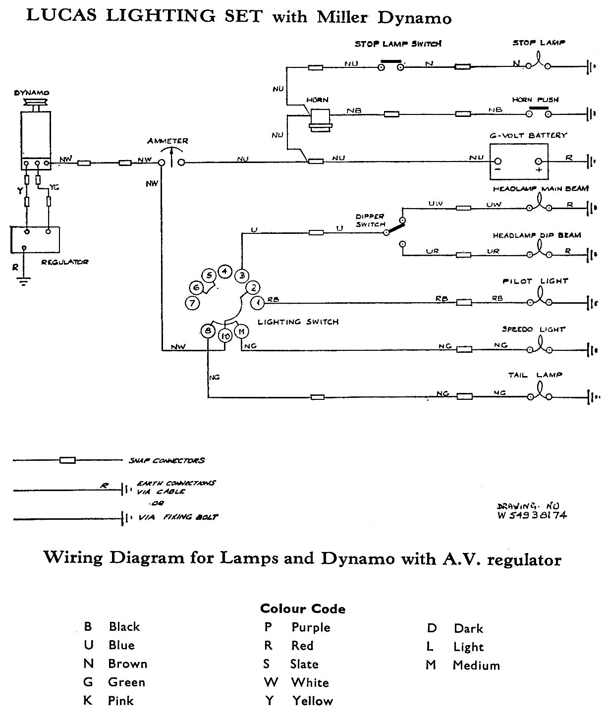 Velocette Owners Club Technical Information Wiring Diagrams Single Schematic Switch Lucas Lighting Set With Miller Dynamo Avc
