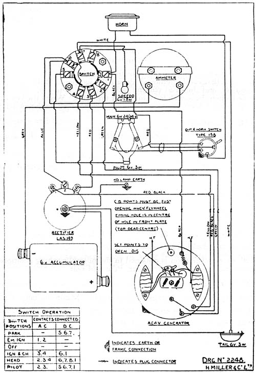 Astounding Velocette Owners Club Velocette Technical Information Wiring Diagrams Wiring Database Aboleterrageneticorg
