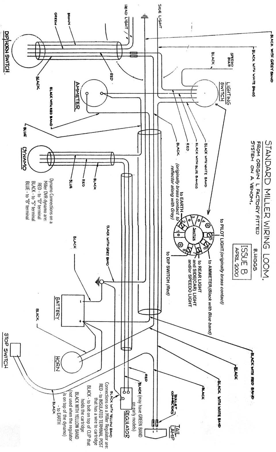 Velocette Owners Club Technical Information Wiring Diagrams Lucas Alternator Diagram For Mg